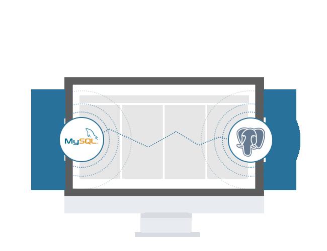 MySQL & PostgreSQL Development